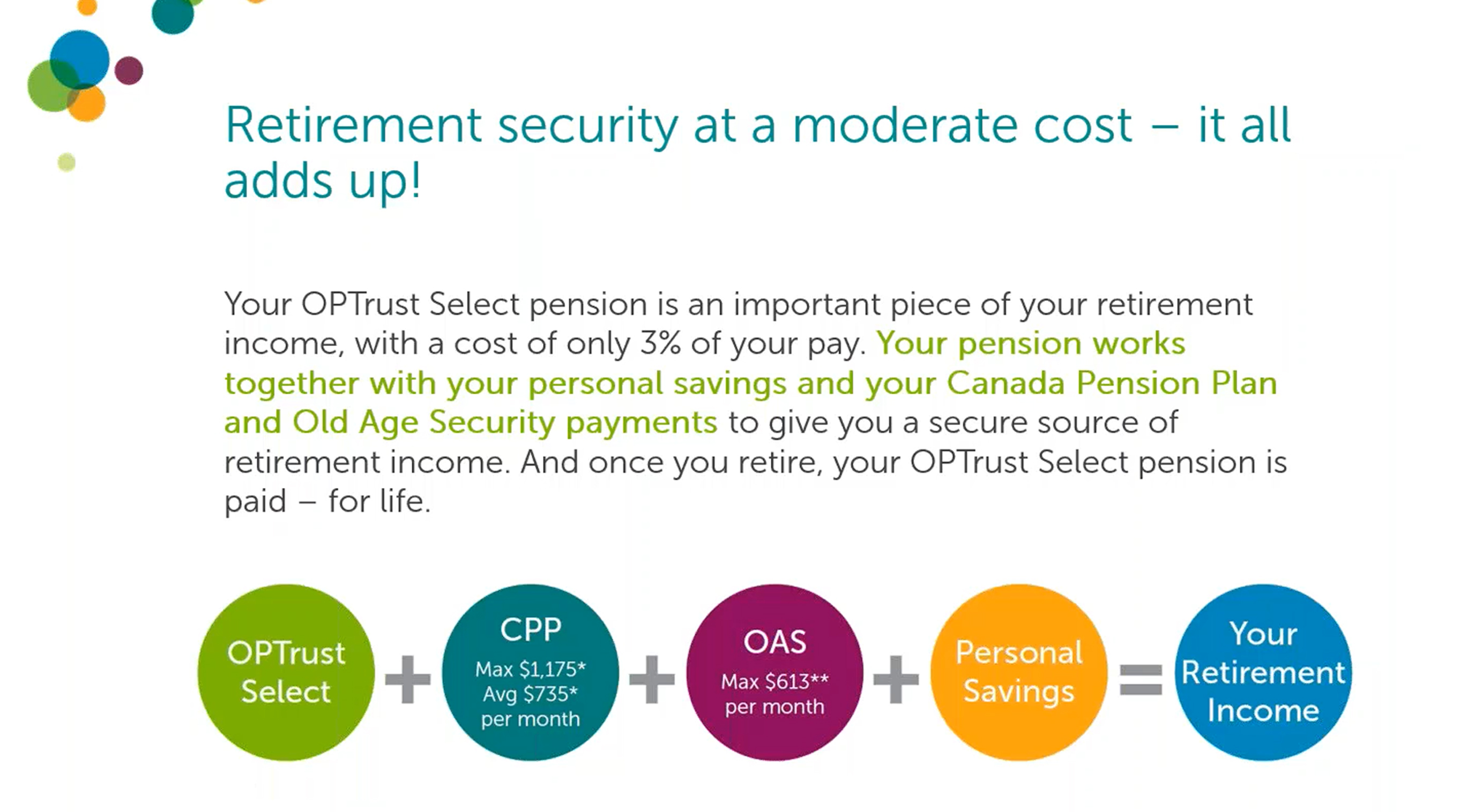 your retirement security income